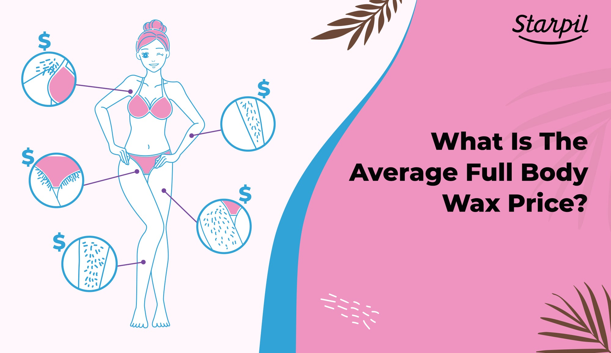 What is the average full body wax cost?
