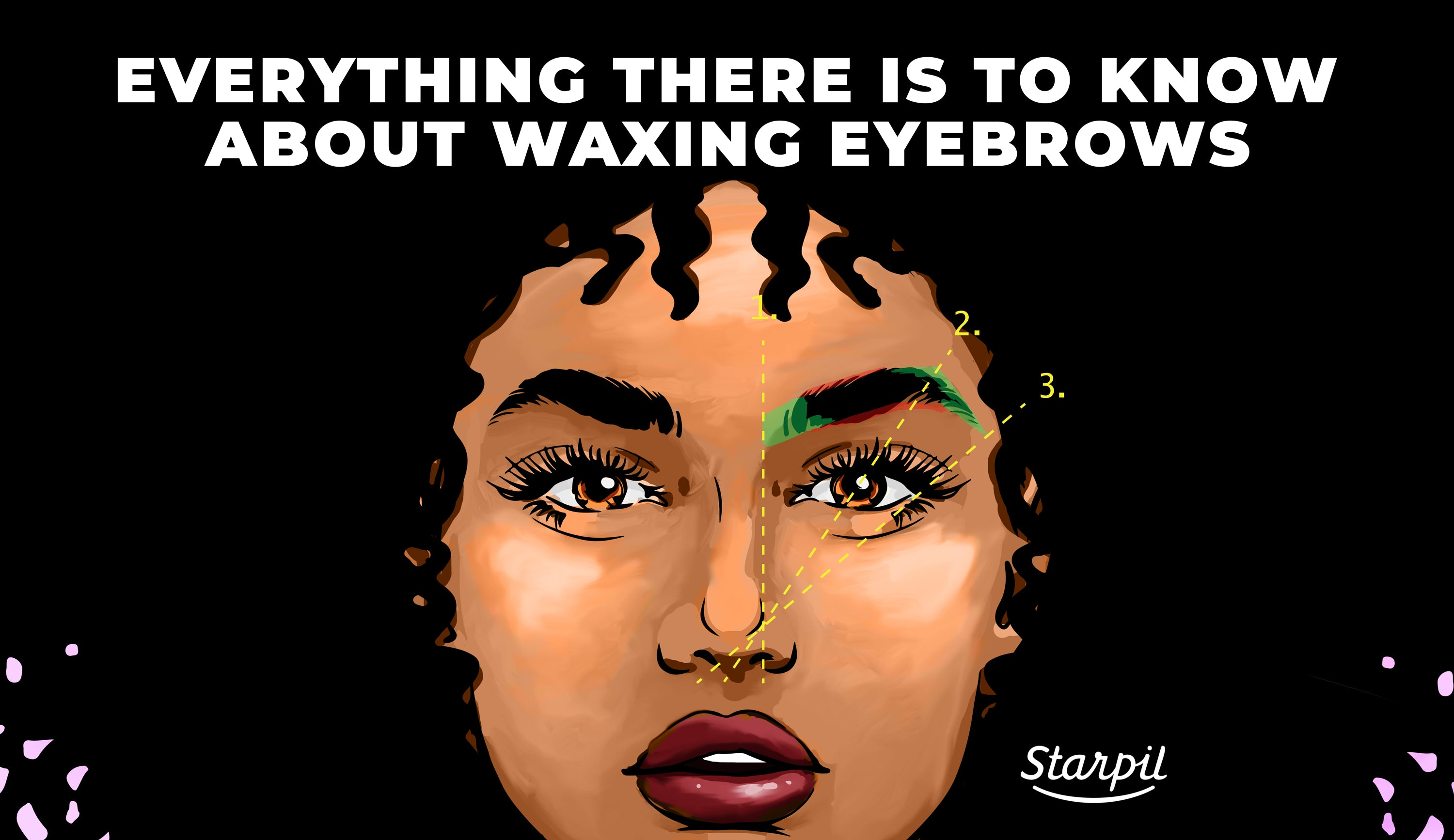 Everything There is to Know About Waxing Eyebrows
