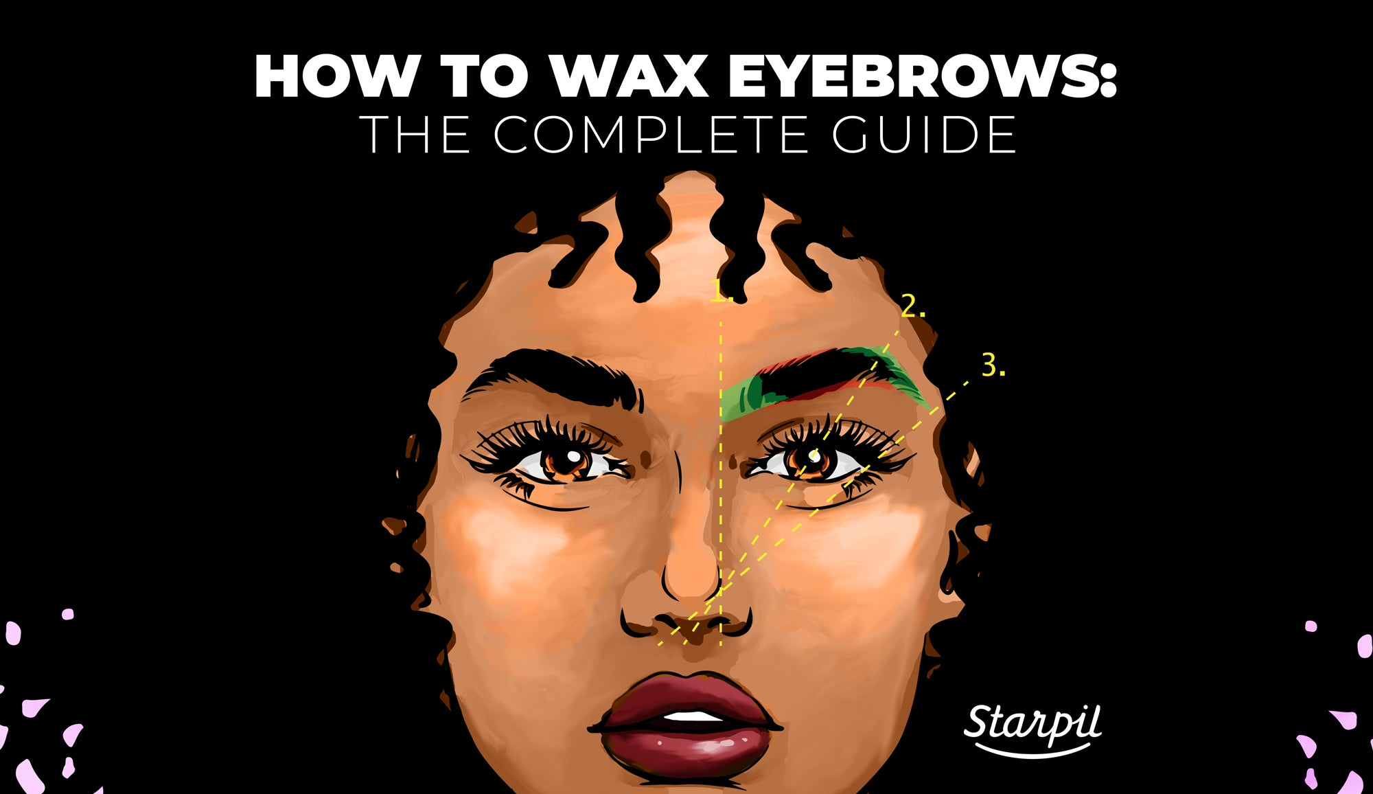 woman's face showing angles for waxing eyebrows