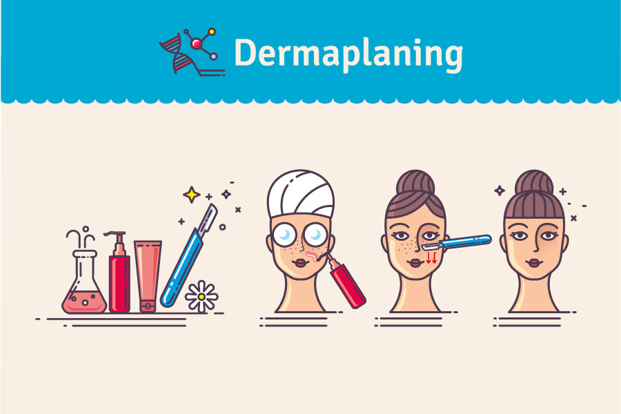 The process of a dermaplaning service