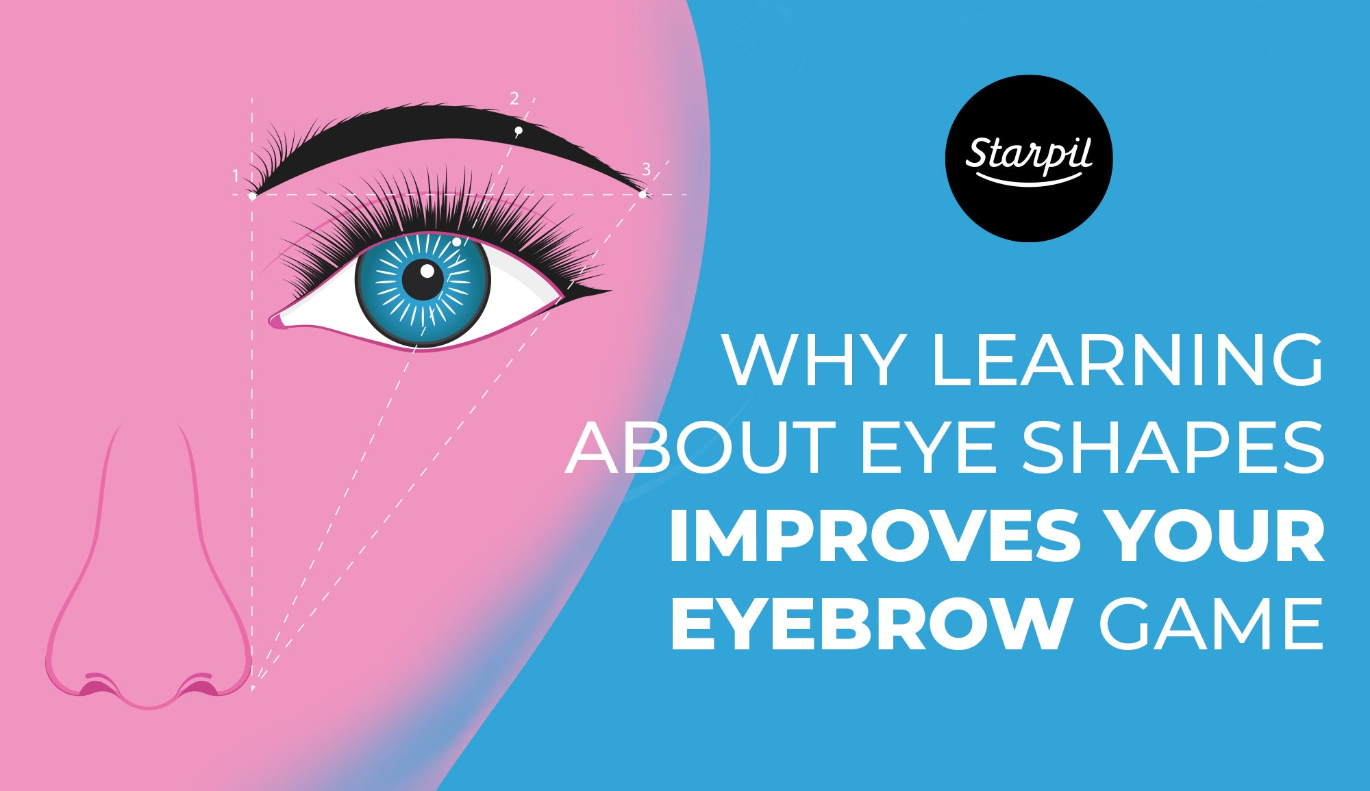 Learning about eye shapes improves your eyebrow game