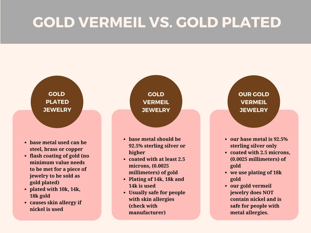 What Is Gold Vermeil Jewelry? – VEATGE