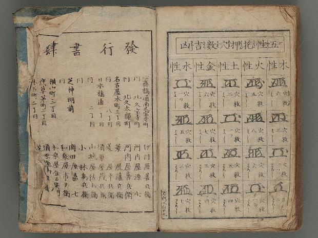 Encyclopedia (The title is unknown) (Small-sized book and thick book) / BJ219-065