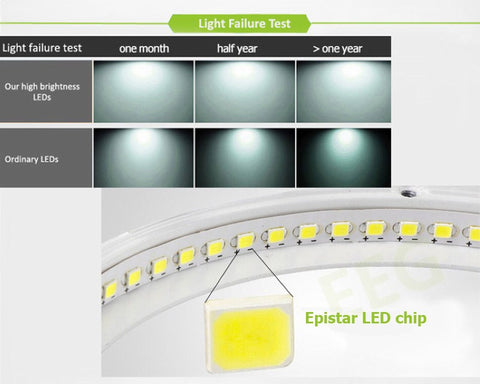 2017 Super Bright Ultra-thin LED Panel Lights Ceiling Lamps Recessed Light Fixture Kit with Led Driver 3-24W Round For Indoor