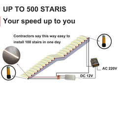 sensitive stair step light +running water light from USKYLED