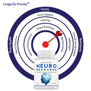 Neuro Recharge - Supports memory, clarity, cognitive & neural functions. Supports brain health with  DMAE, grape seed extract, gaba, DHA and more...