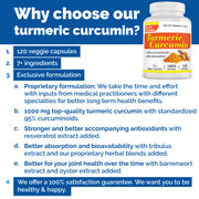 curcumin supplement, best supplement for joints