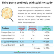 probiotics for skin, supplements to boost immune system, probiotics for bloating