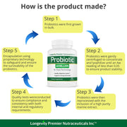Longevity Probiotic 40 Billion - BiPass technology - Longevity Premier Nutraceuticals Inc