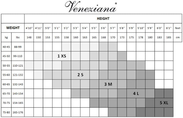 Beresca Lace Anti-Slip Footliners by Veneziana