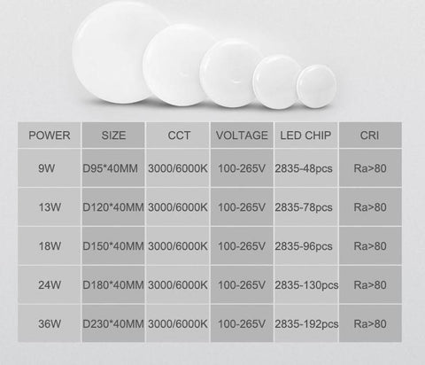 LED Ceiling Light, round, surface mounted, non-dimmable