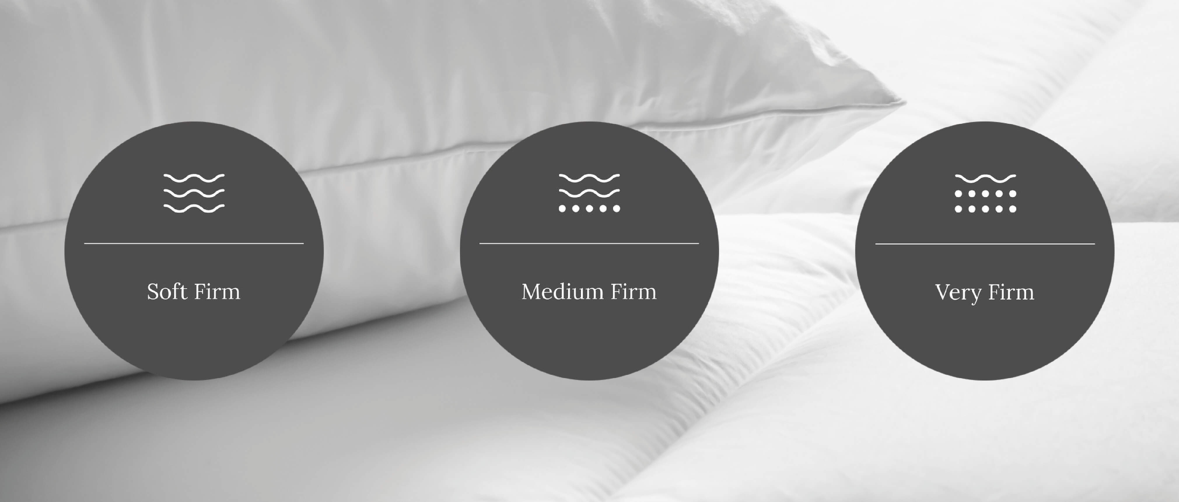 mattress firmness infographic, soft, medium, firm