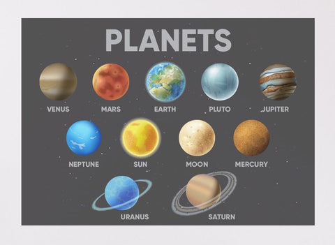 Planets & Solar System Home School Poster Sticker