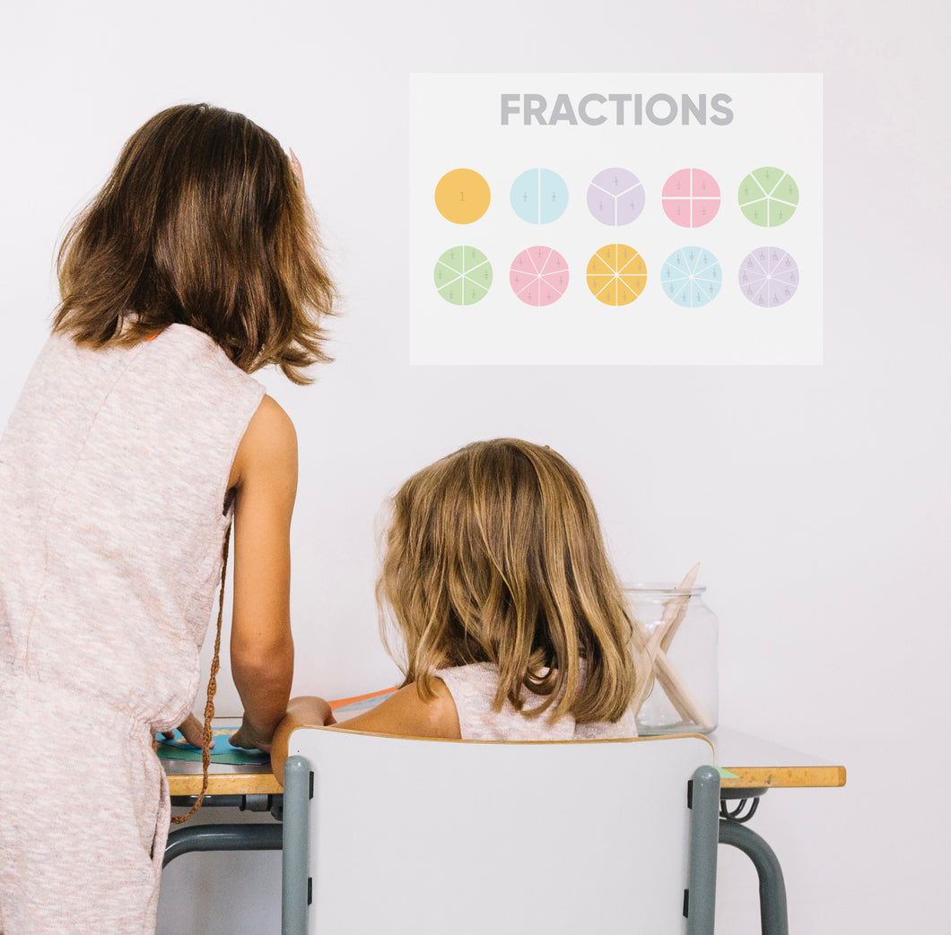 Fractions Homeschool A3 Poster