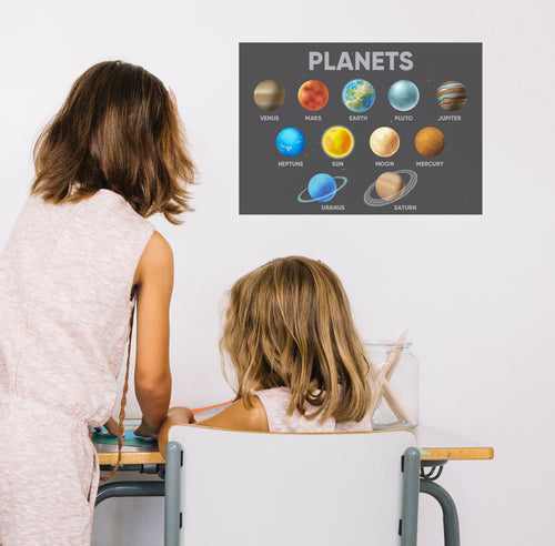 Planets & Solar System Homeschool A3 Poster