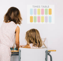 Times Table Homeschool A3 Poster