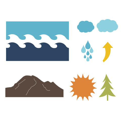 Water Cycle Set