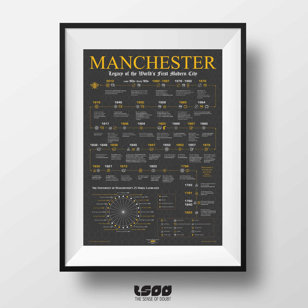 MANCHESTER HERITAGE PRINT [BEE IN THE CITY ED.]
