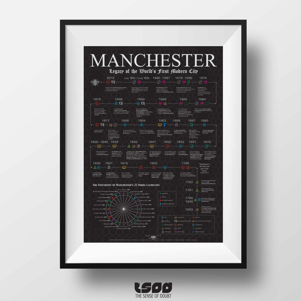 MANCHESTER HERITAGE PRINT [BLACK EDITION]