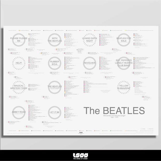 THE BEATLES SONGWRITING HISTORY: WHO WROTE AND SANG THE SONGS?