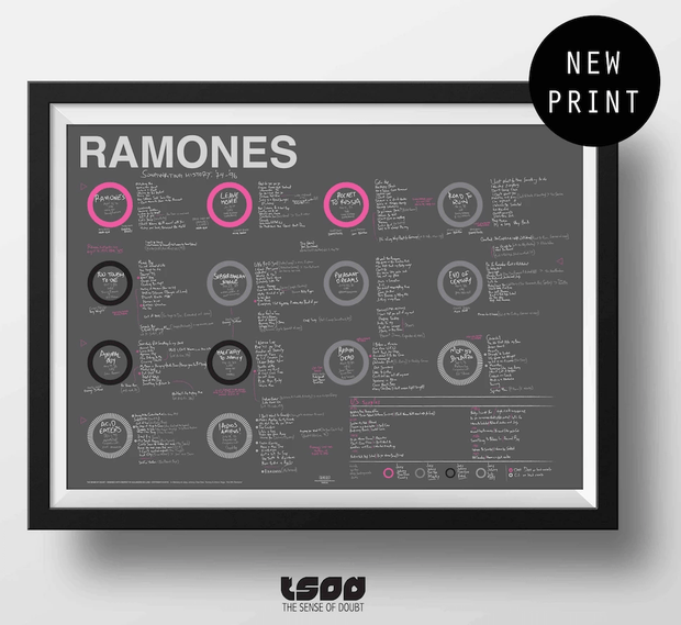 Ramones poster print songwriting history  - The Sense of Doubt