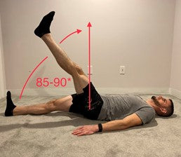 Limited active straight leg raise