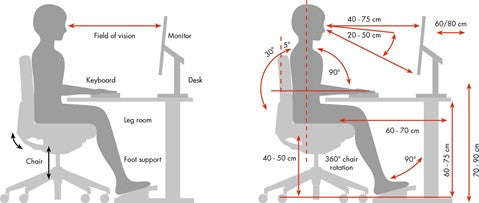 how to set up your desk for correct posture