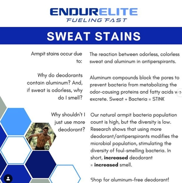 What Causes Sweat Stains?