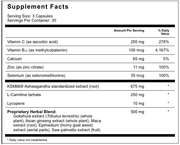 ksm66 supplement facts