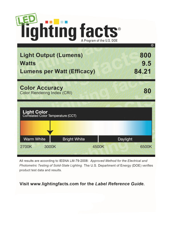 Elements of a Lighting Facts Label