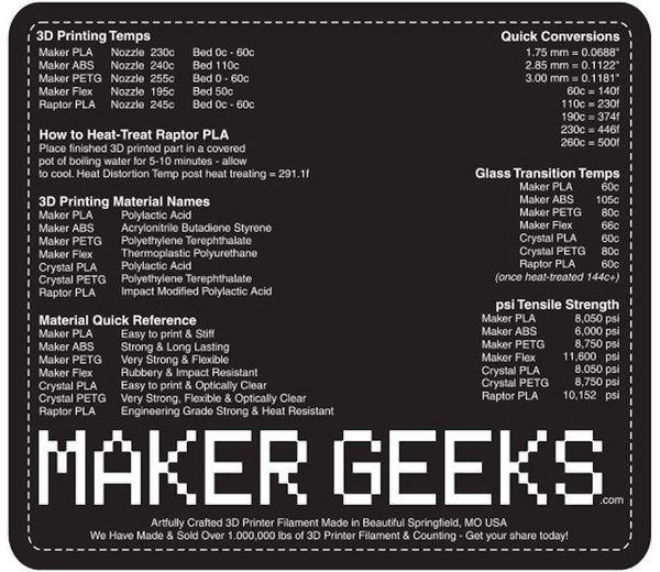 MakerGeeks 3D Printing Mouse Pad