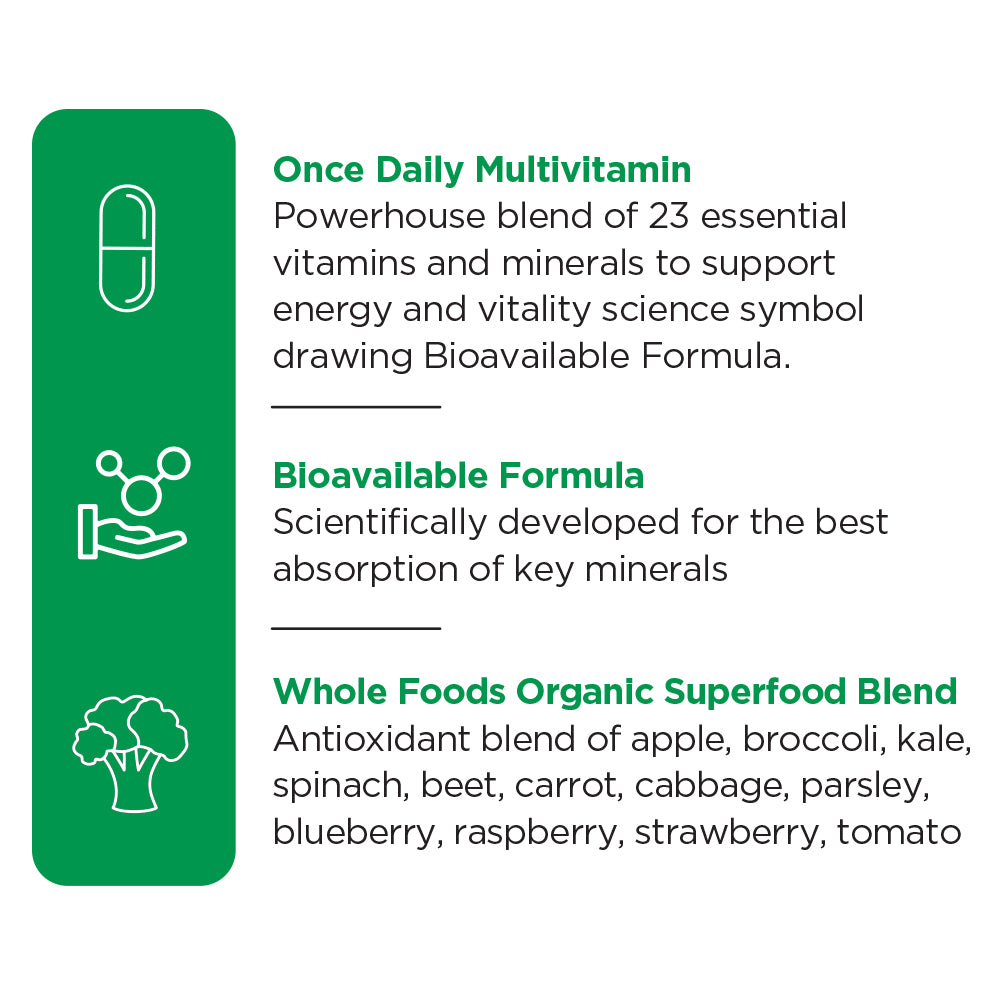 Omax MultiMax Whole Foods Daily Essentials - Omaxhealth.com