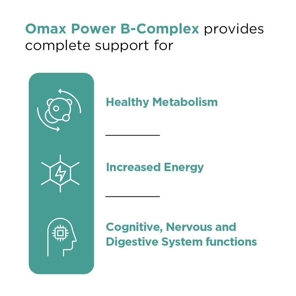 Omax®  B-Complex Advanced | Subscribe & Save - Omax Health