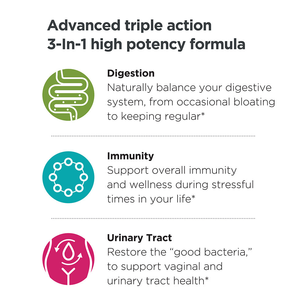 Omax® Triple Action Probiotic | Subscribe & Save - Omax Health