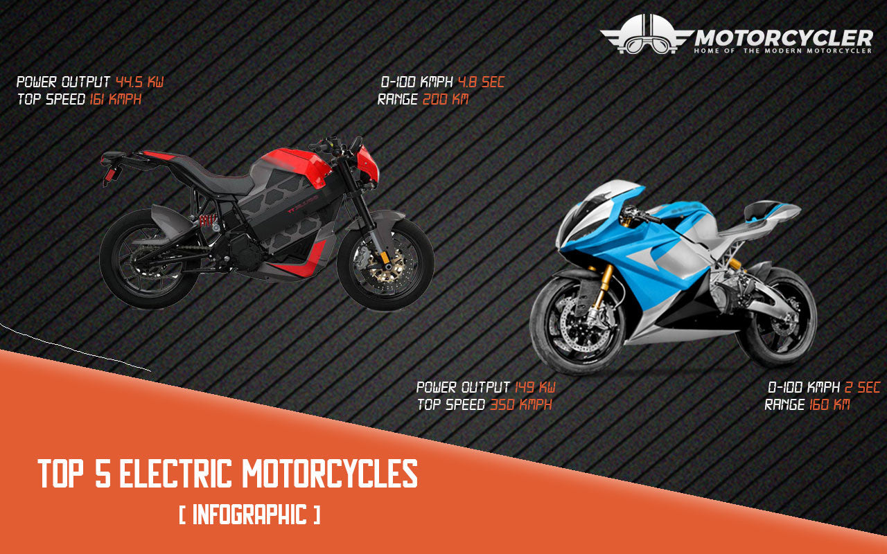 Top 5 Electric Motorcycles [Infographic]