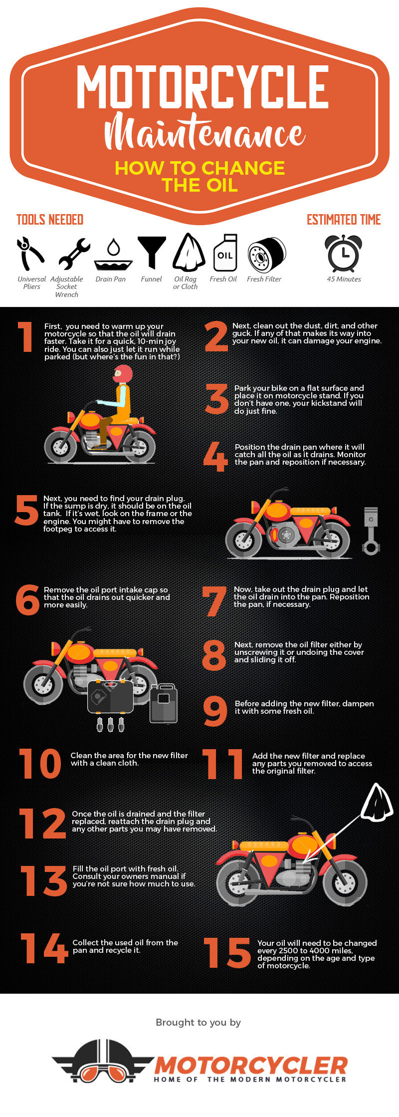 Change Oil Filter - Motorcycle Maintenance Infographic