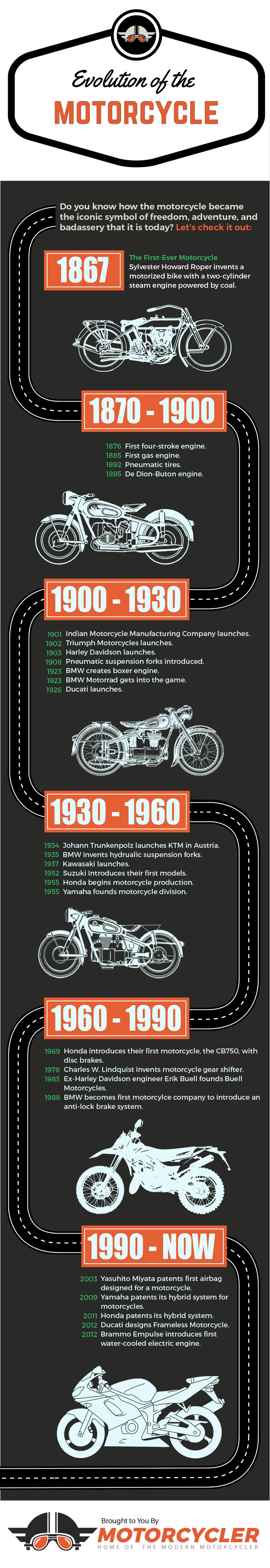 Motorcycle Evolution