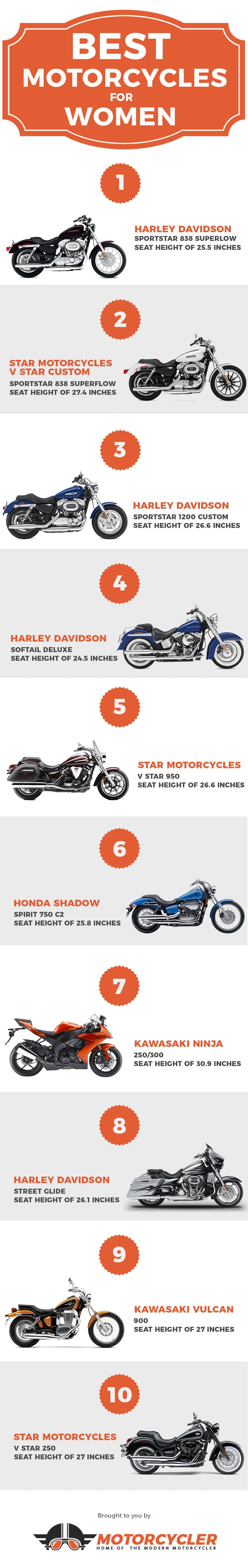 Best Motorcycles For Women