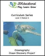 Level 3: Module 6: Oceanography Themed Academic Activities; Project- How do Animals Breathe Underwater? (Photosynthesis Exploration)