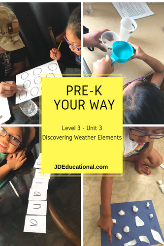 Level 3: Unit 3: Weather Themed Academic Activities; Project - How does Water get from the Clouds to My Sink?