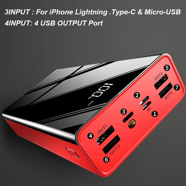 Large Capacity, Fast Charging, 3-Input, 4-Output Compact Power Bank - StoreFour