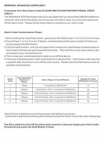 iMaxAlarm SOS Alert Band User Manual Page 3