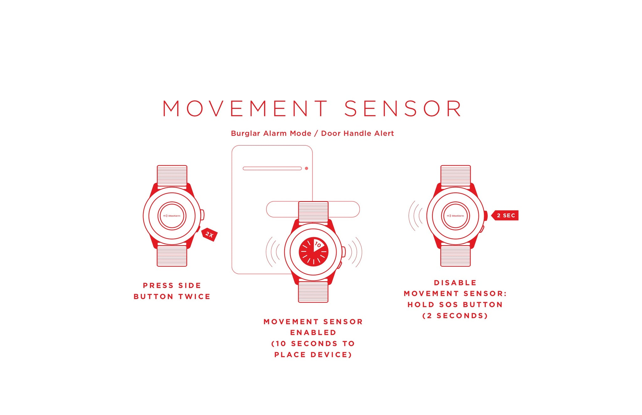 How It Works Sos Alert Band Imaxalarm Door Opening Alarm Circuit The Is A 2 In 1 Personal Security Device That Also Includes An Imaxsmartsensor Burglar Function