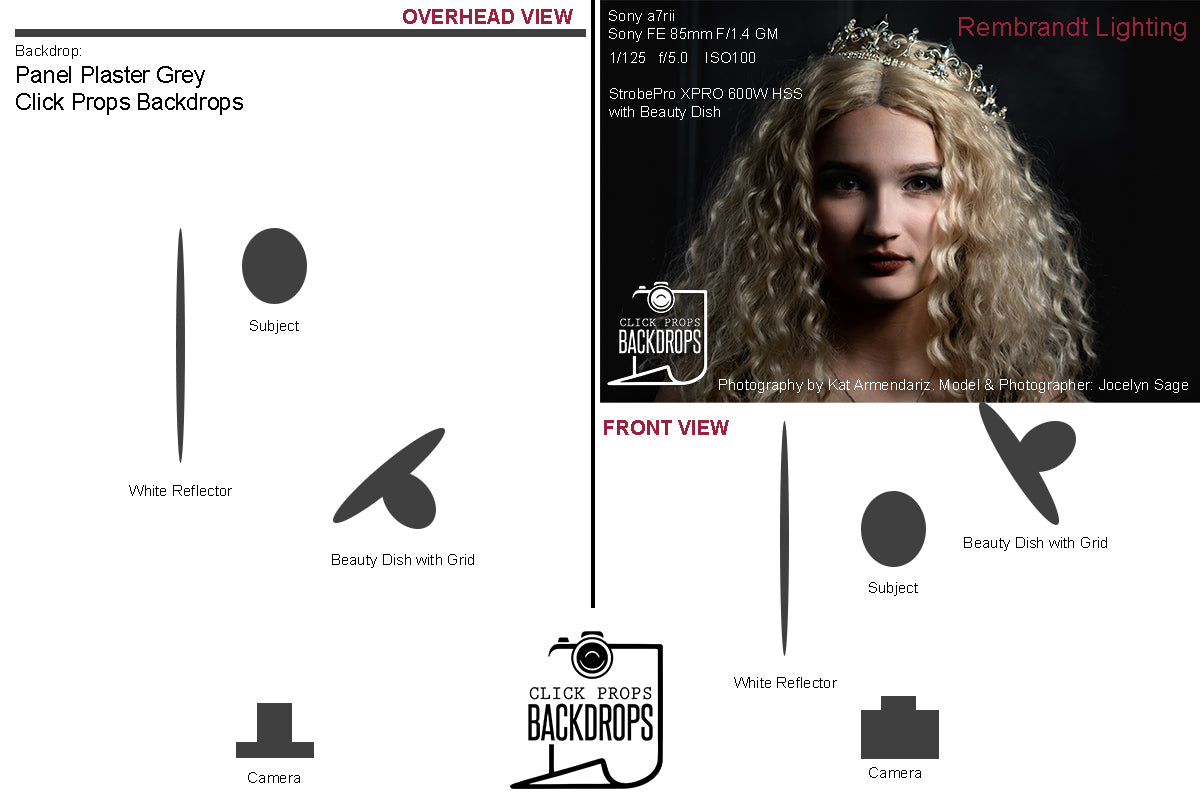 Terrific How To Create Rembrandt Portrait Lighting In Under Two Minutes Wiring Digital Resources Attrlexorcompassionincorg