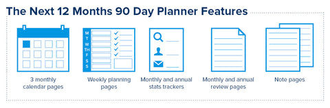 the next 12 months 90 day planner
