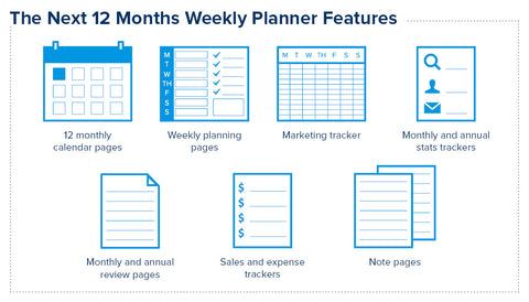 the next 12 months weekly planner