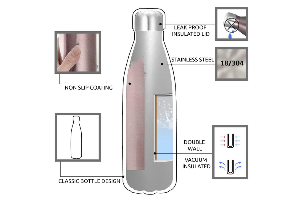Stainless Steel Water Bottle 500Ml Personalised Engraved