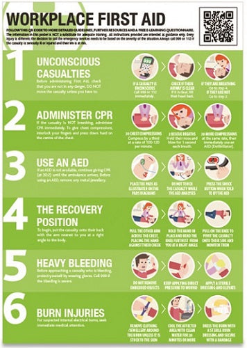 A2 Workplace First Aid Poster - SAT0089