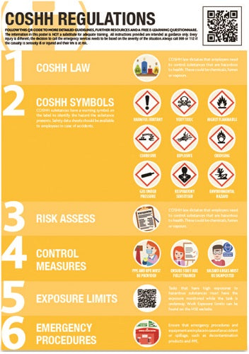 A2 COSHH Regulations Poster - SAT0082