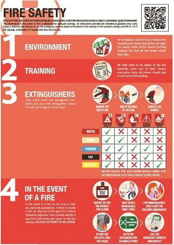 A2 Fire Safety Poster - SAT0080
